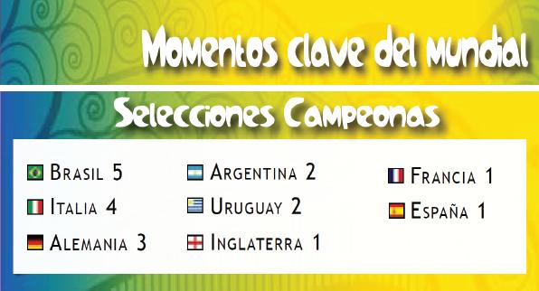 Momentos Clave del Mundial