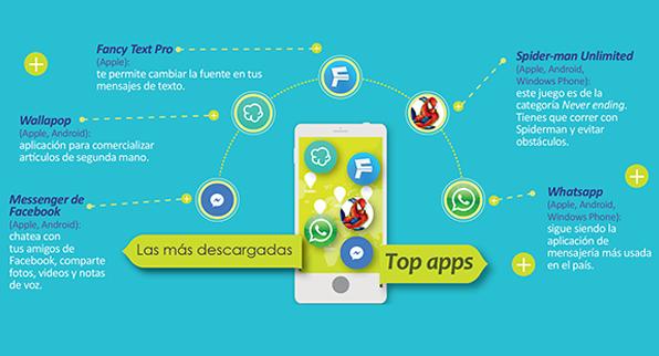 Top apps – Noviembre