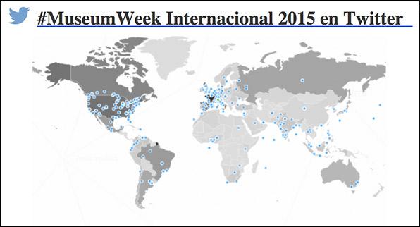 #MuseumWeek Internacional 2015 en Twitter